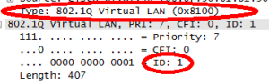 VLAN untagged vs tagged
